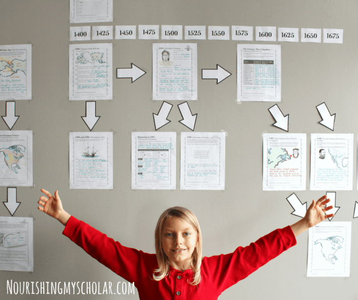6 Hands-On History Activities for Kids