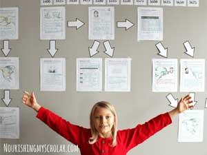 6 Hands-On History Activities for Homeschoolers